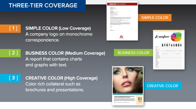 Why Get Tiered Color Print Pricing…